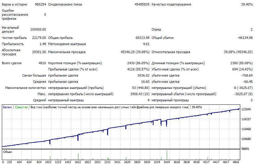 forex-grail-1.8.eurusd