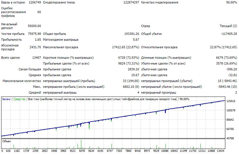 hometrade2-eurusd-m5-2000