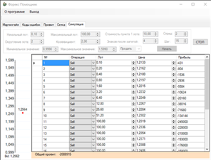 forex-helper-simulation-test