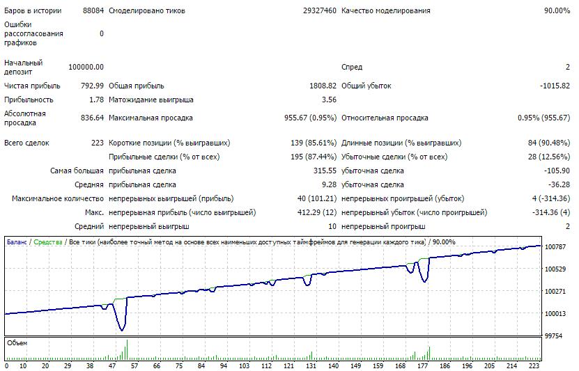forex-grail-1.8.usdjpy